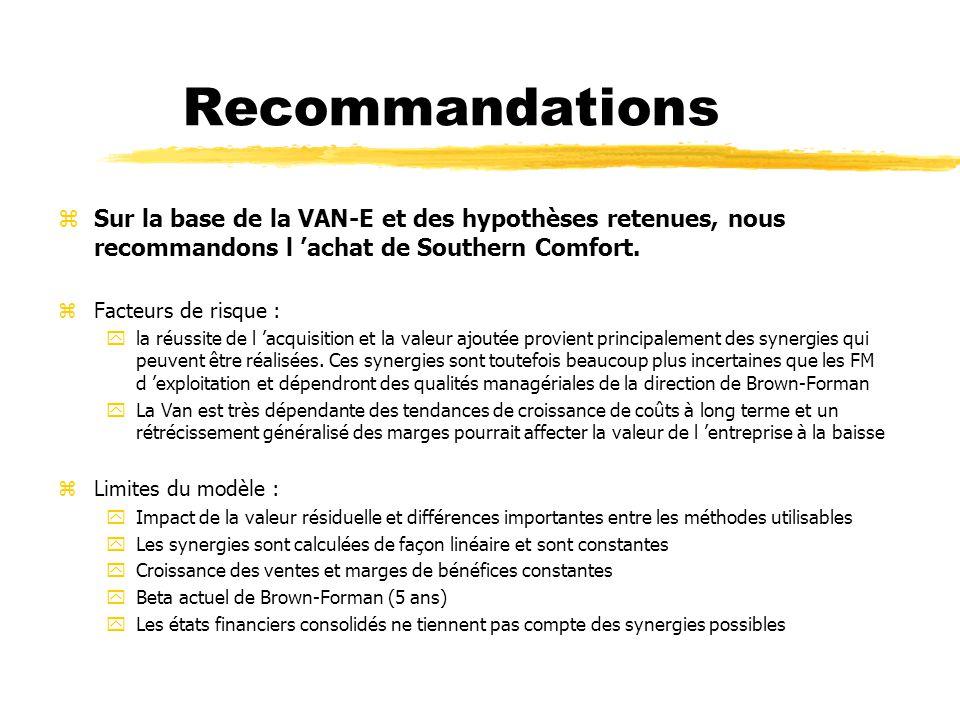 Recommandations Sur la base de la VAN-E et des hypothèses retenues, nous recommandons l 'achat de Southern Comfort.