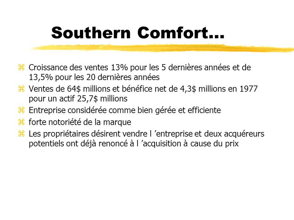 Southern Comfort... Croissance des ventes 13% pour les 5 dernières années et de 13,5% pour les 20 dernières années.