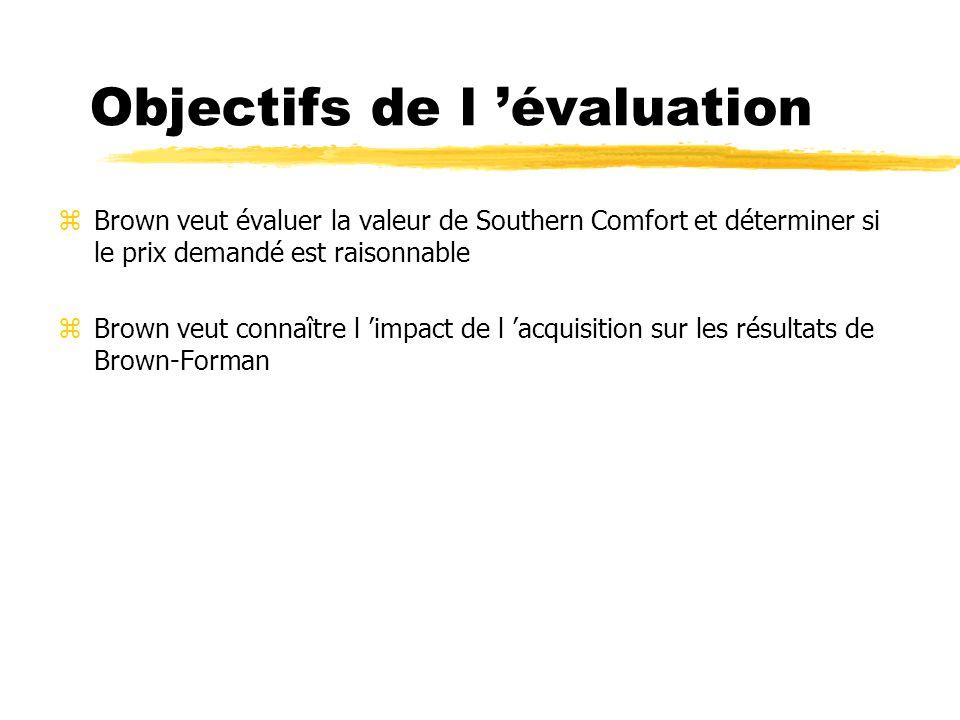 Objectifs de l 'évaluation