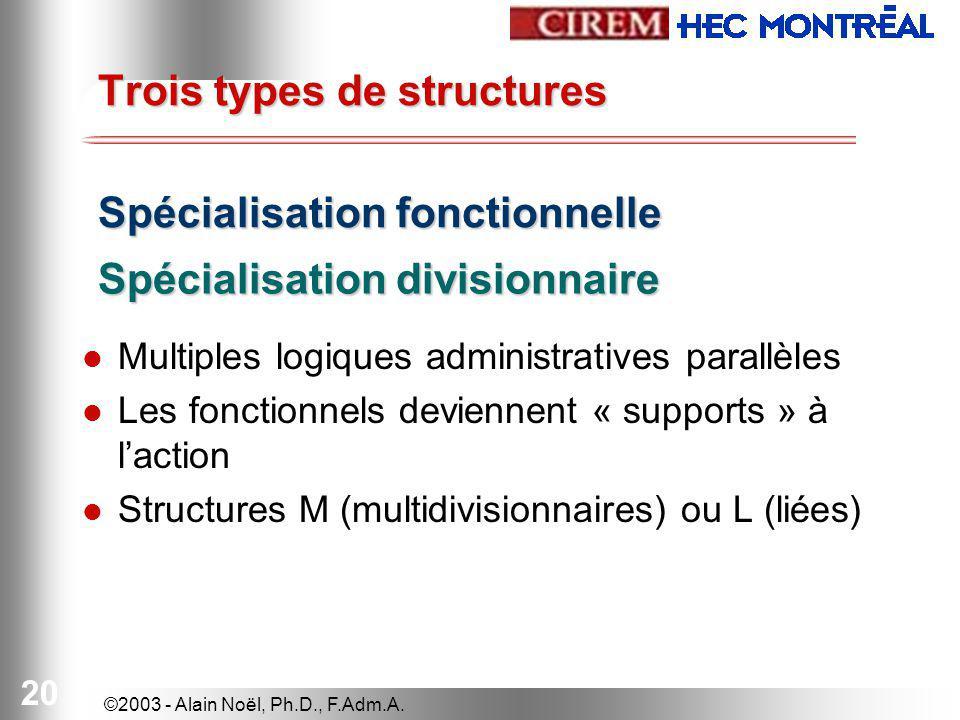 Trois types de structures