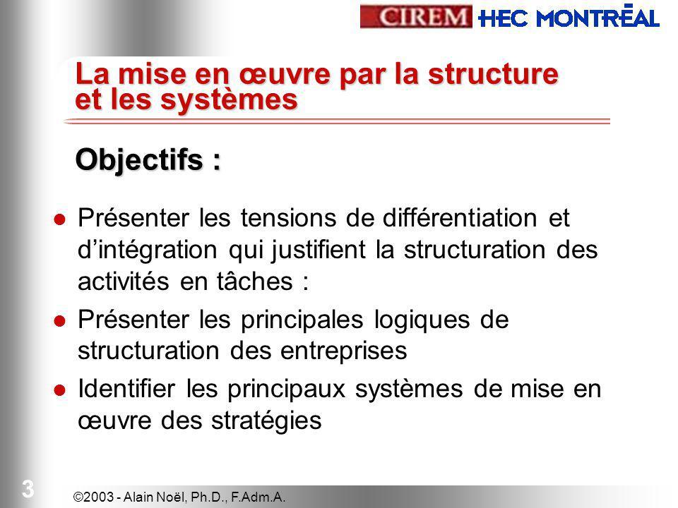 La mise en œuvre par la structure et les systèmes