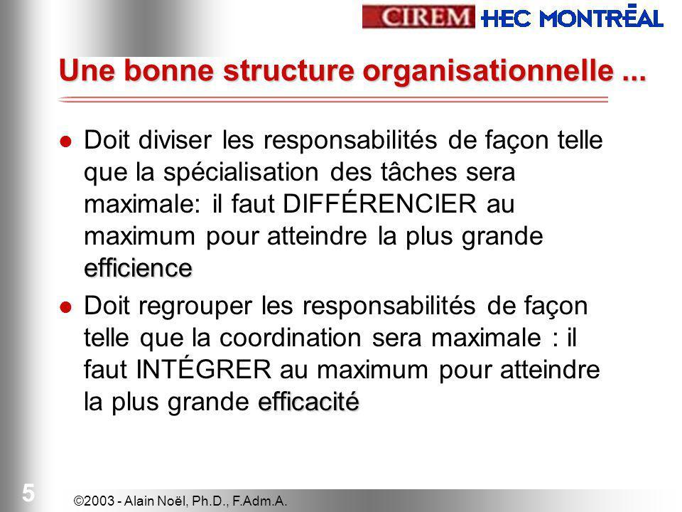 Une bonne structure organisationnelle ...
