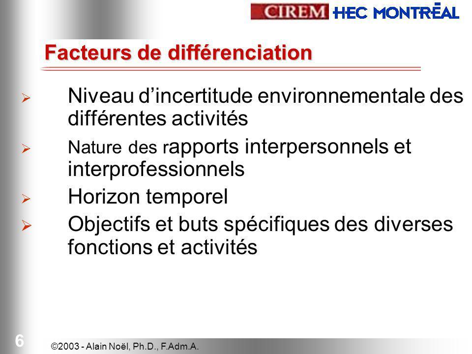 Facteurs de différenciation