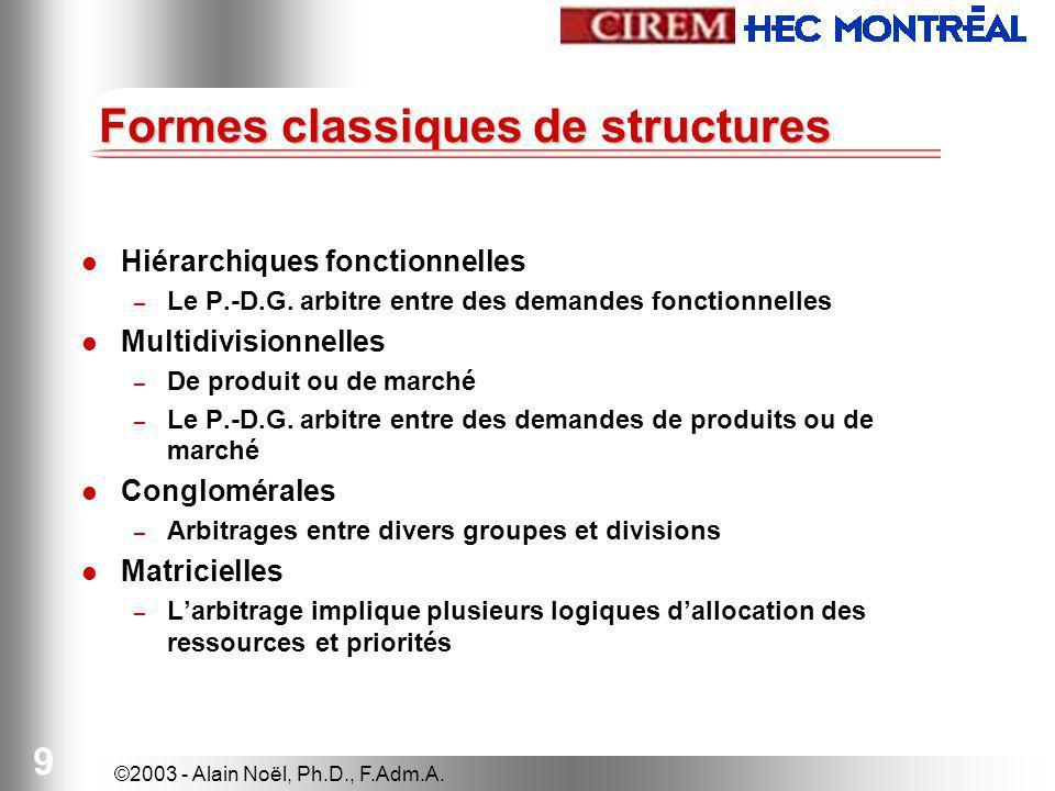Formes classiques de structures
