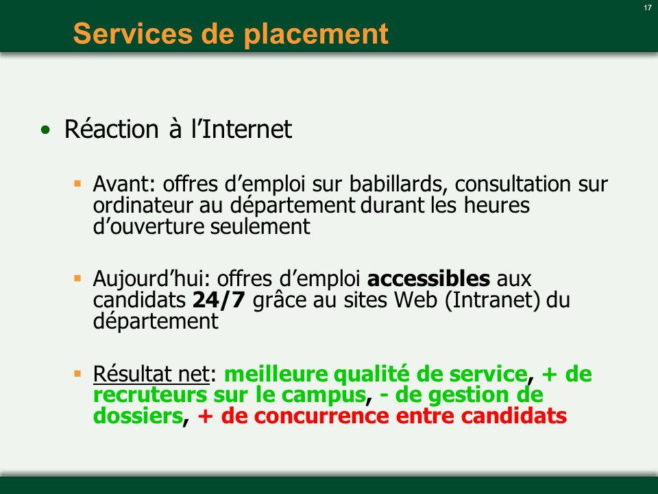 Services de placement Réaction à l'Internet