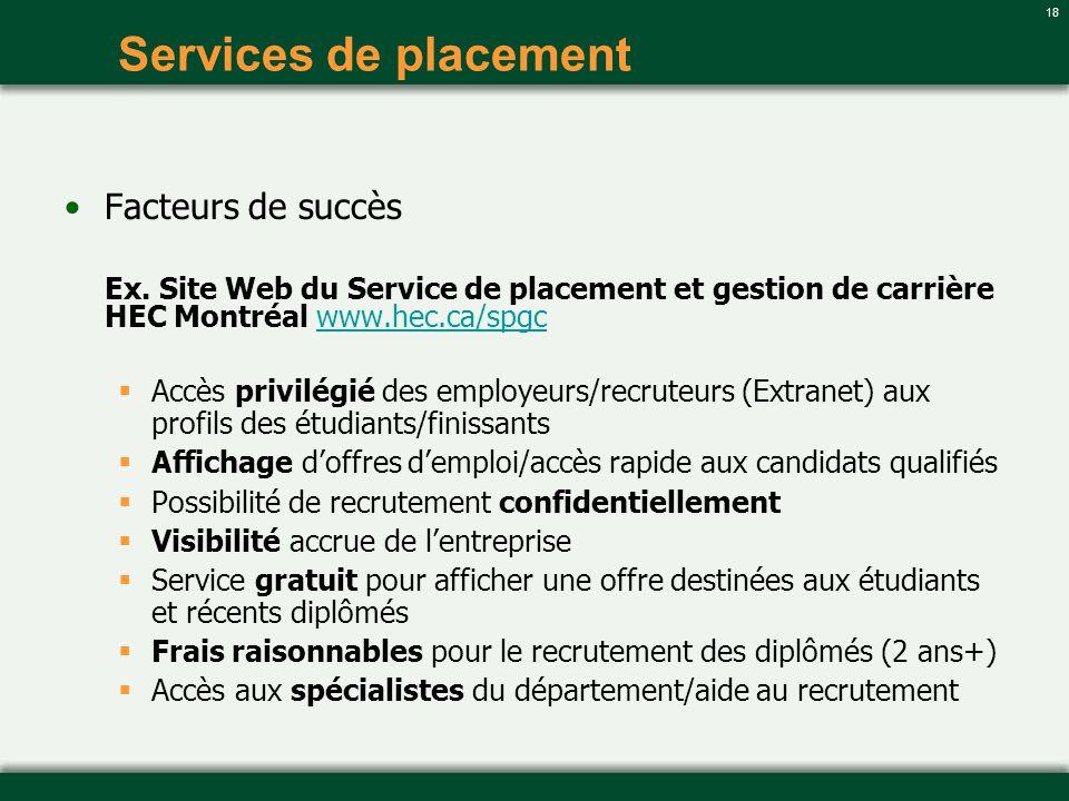 Services de placement Facteurs de succès