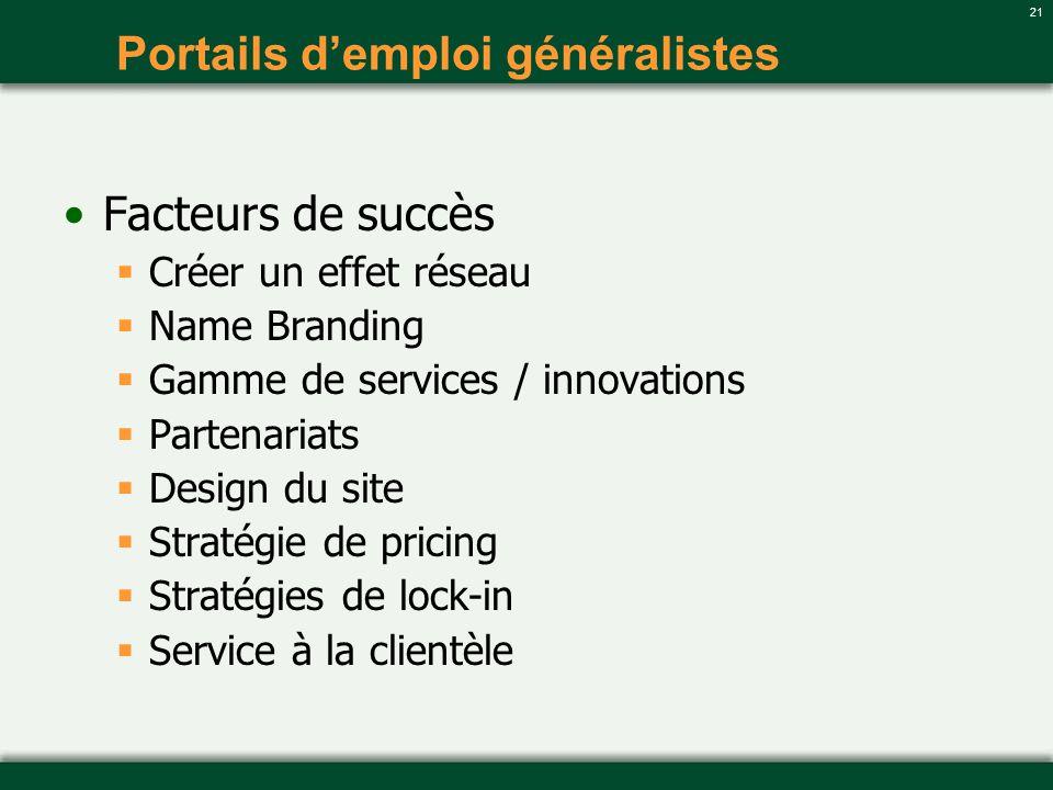 Portails d'emploi généralistes