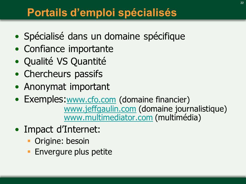 Portails d'emploi spécialisés