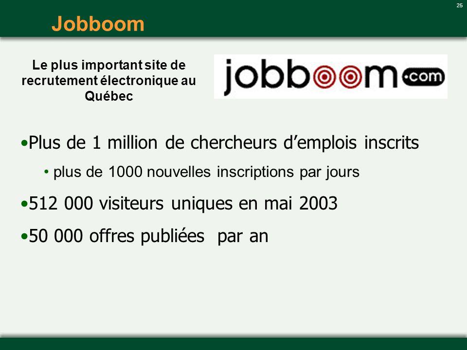 Le plus important site de recrutement électronique au Québec