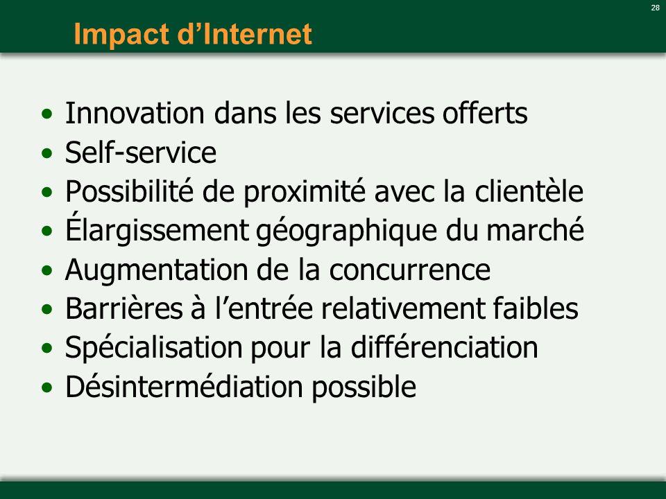 Impact d'Internet Innovation dans les services offerts. Self-service. Possibilité de proximité avec la clientèle.