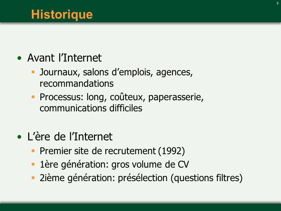 Historique Avant l'Internet L'ère de l'Internet