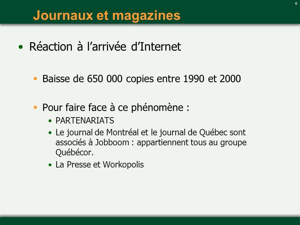 Journaux et magazines Réaction à l'arrivée d'Internet