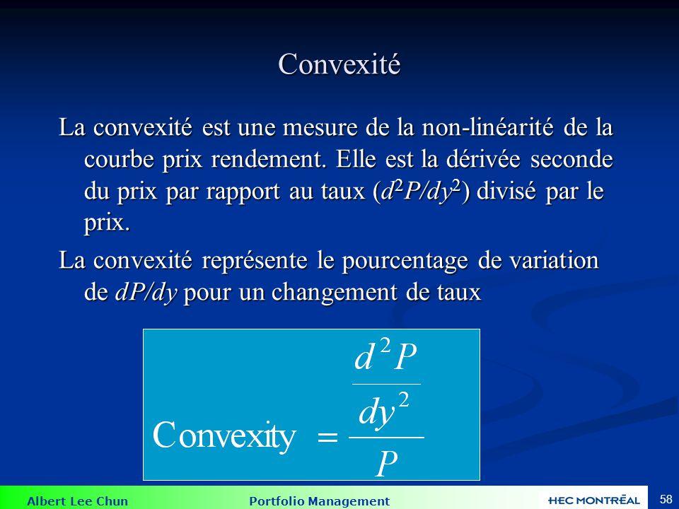 Correction pour la convexité