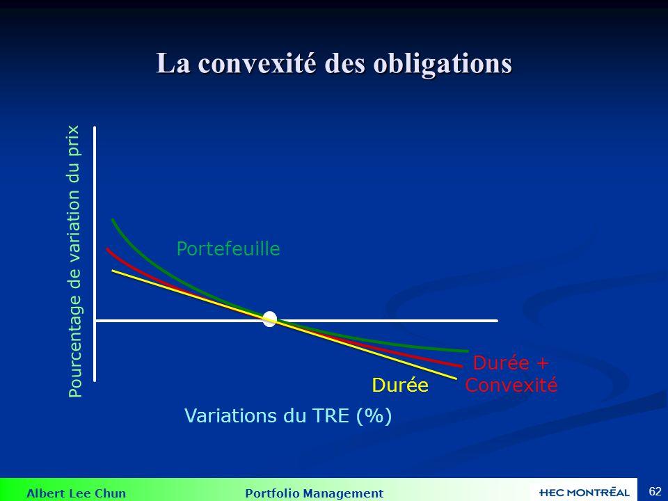 Les effets de la durée et de la convexité