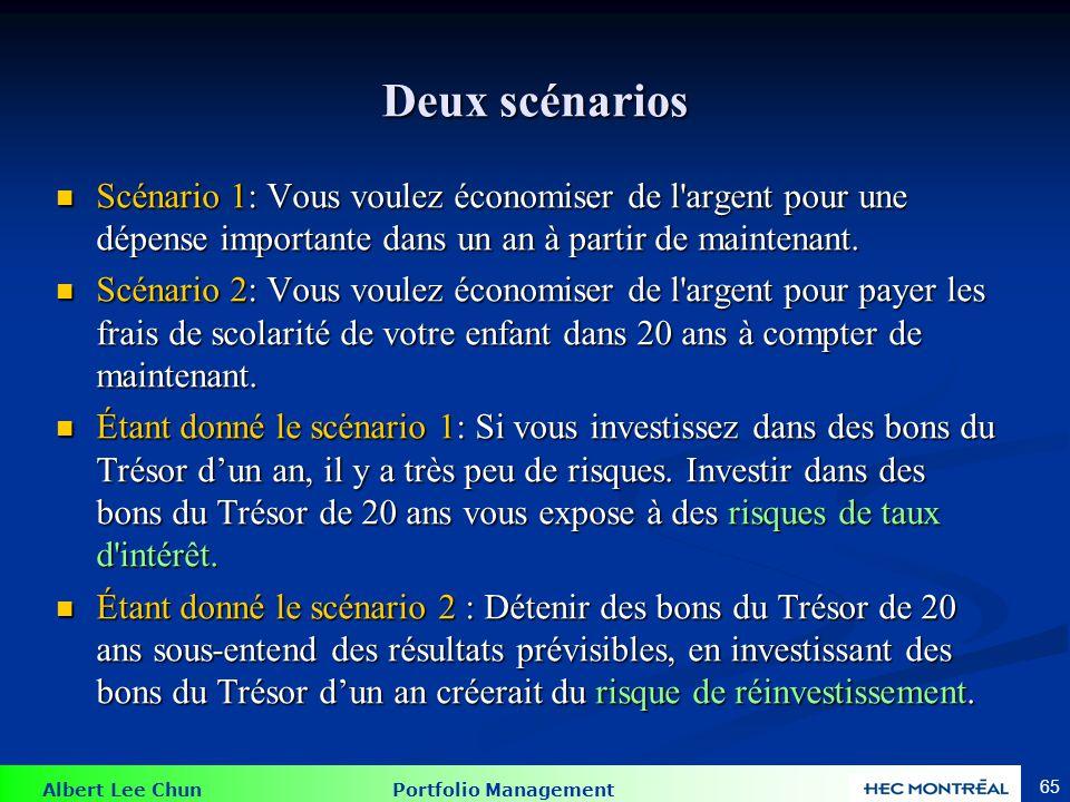 Protection contre le risque de taux d'intérêt