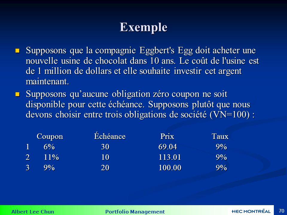 Exemple Coupon Échéance Prix Taux (%) 1 6 30 69.04 9 2 11 10 113.01 9