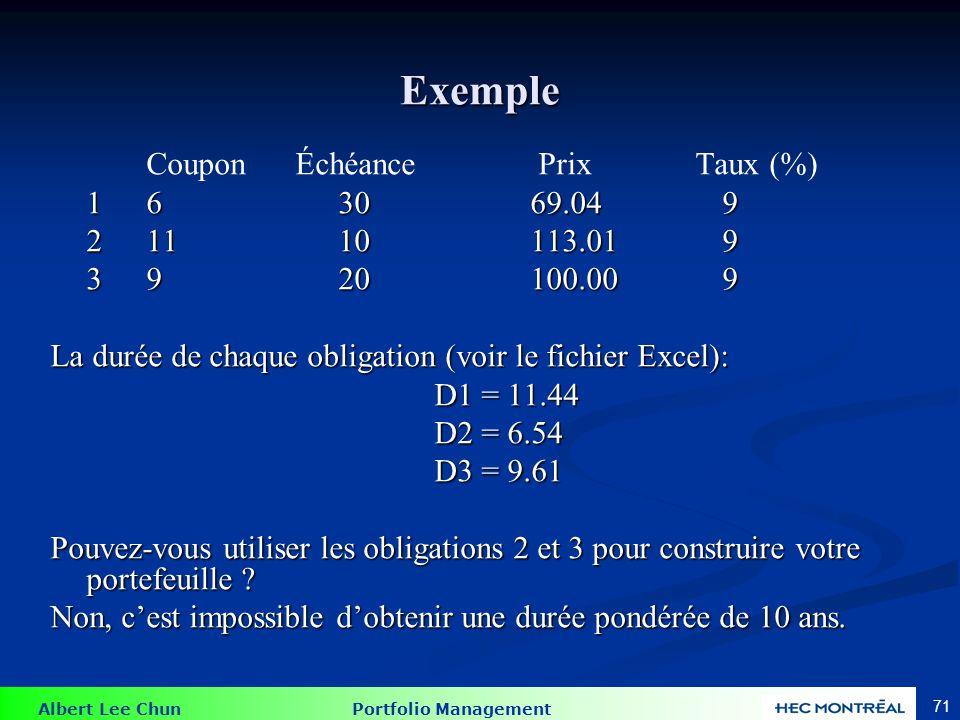 Exemple Durée de chaque obligation : D1 = 11.44 D2 = 6.54 D3 = 9.61