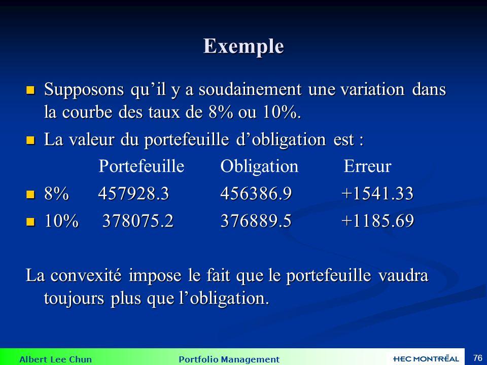 Devoirs Essayez de répliquer l'exemple précédent sans regarder la feuille d'Excel.