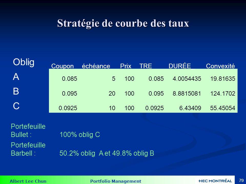 Stratégie de courbe des taux