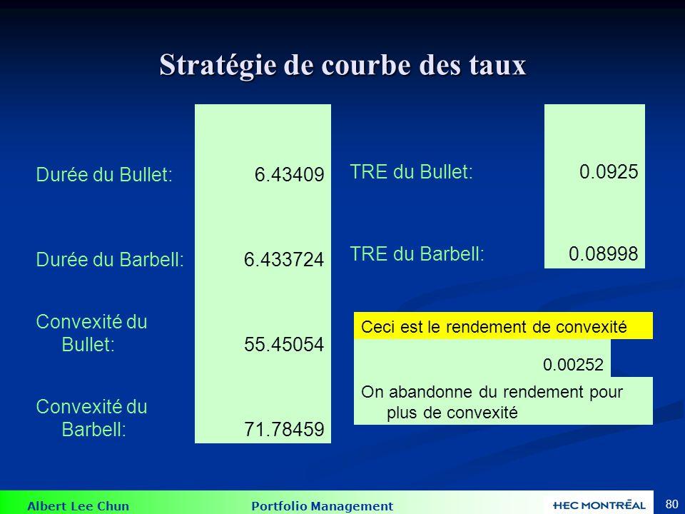 Barbell vs. Bullet Le choix d'une stratégie dépend de l'ampleur des variations dans les taux.