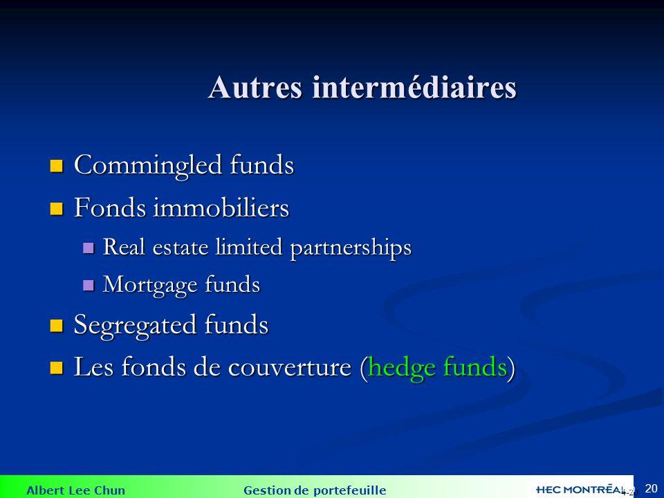 Fonds mutuels 4-21