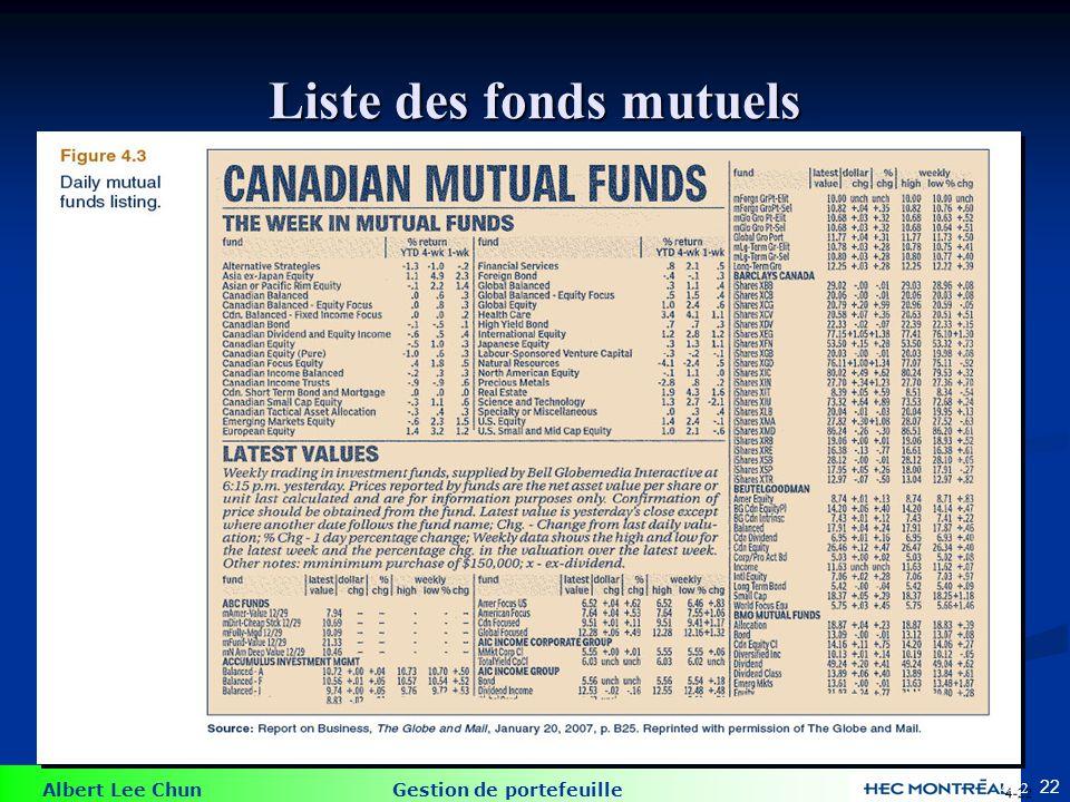 Croissance des fonds mutuels