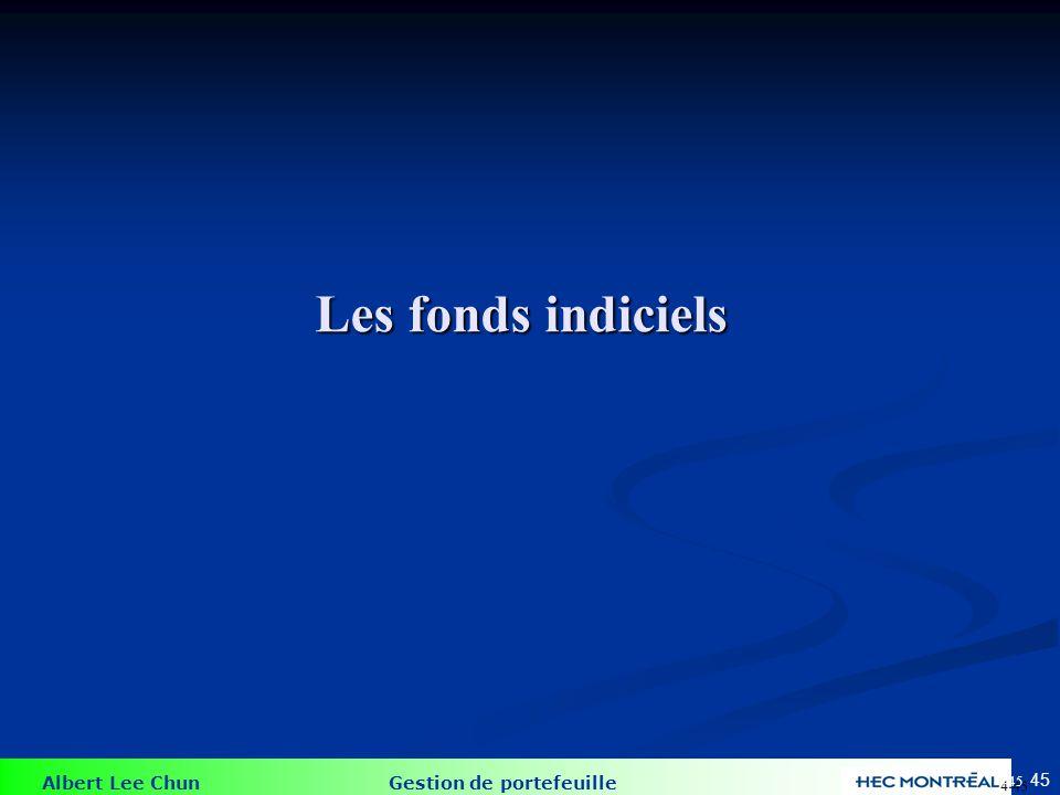 Coûts d'investir dans un fonds indiciel