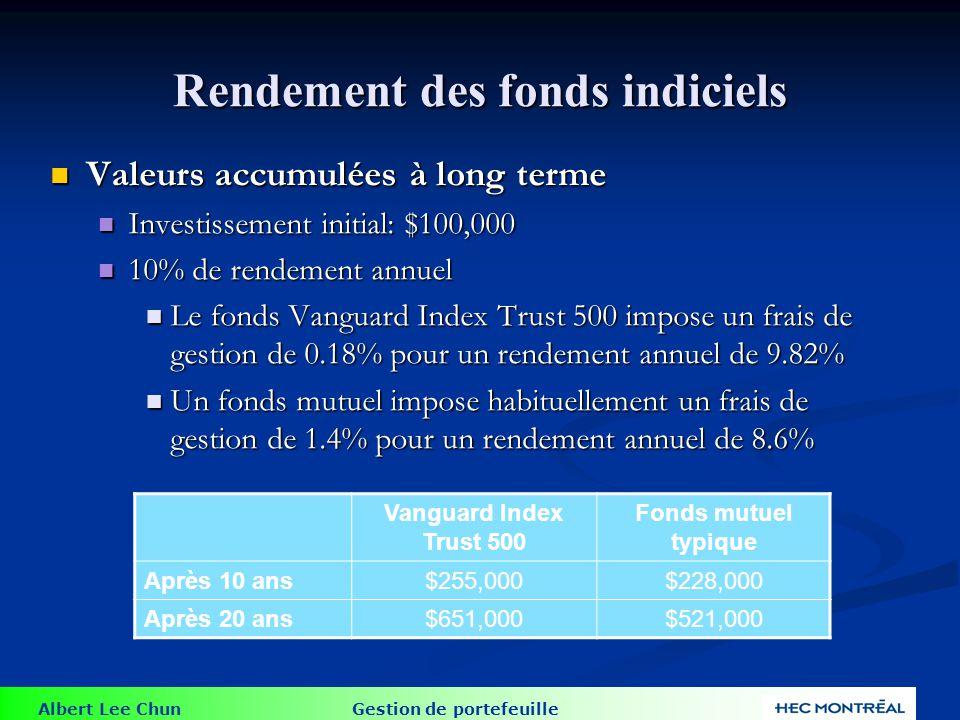 Fonds indiciels Avantages: Frais minimum de gestion Haut rendement