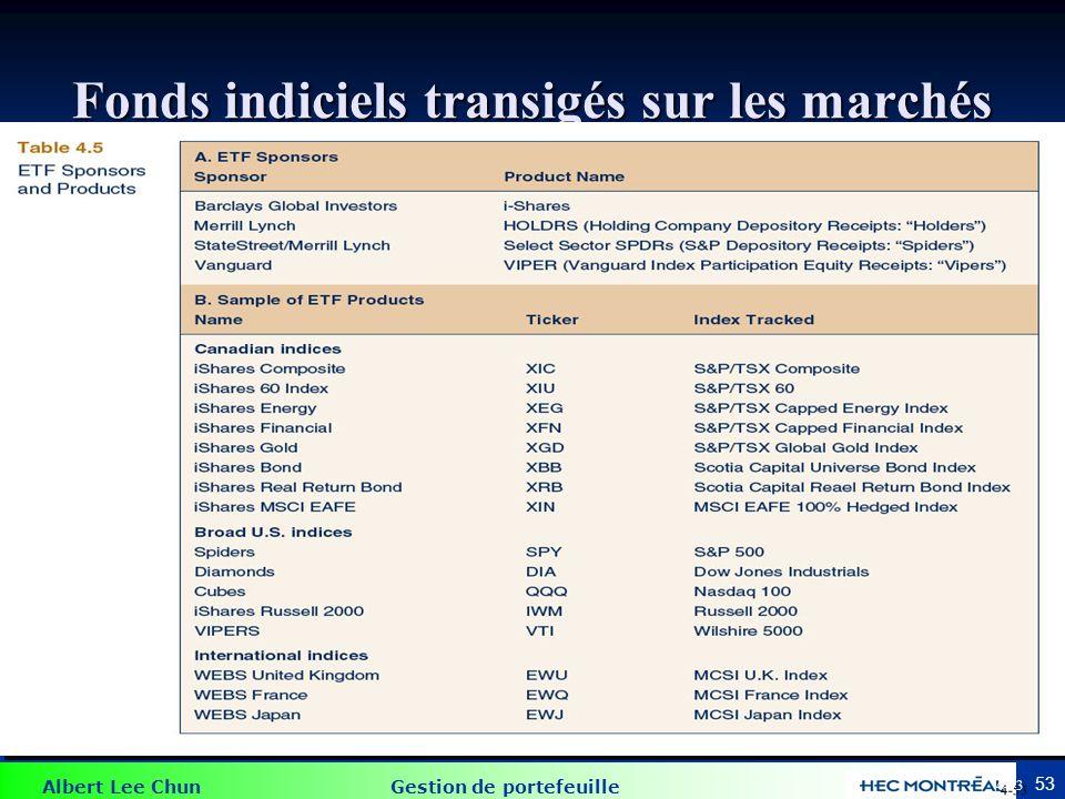 Avantages des fonds indiciels transigés