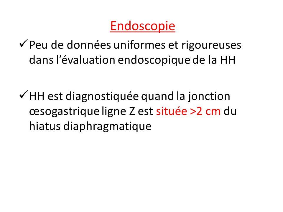 Endoscopie Peu de données uniformes et rigoureuses dans l'évaluation endoscopique de la HH.