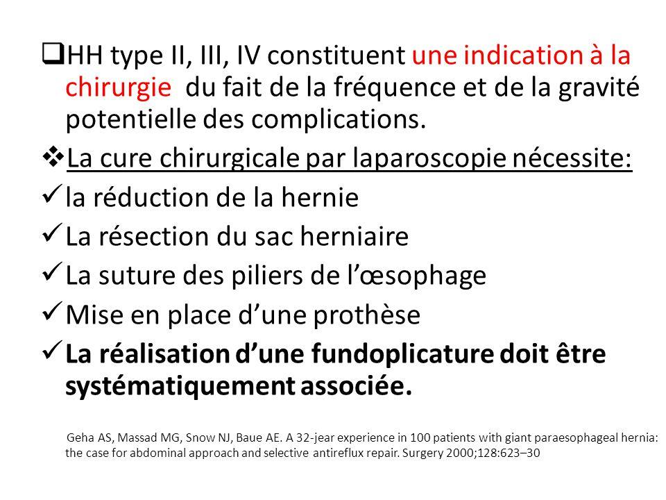 La cure chirurgicale par laparoscopie nécessite: