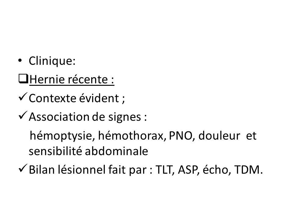 Clinique: Hernie récente : Contexte évident ; Association de signes : hémoptysie, hémothorax, PNO, douleur et sensibilité abdominale.