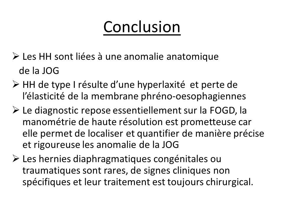 Conclusion Les HH sont liées à une anomalie anatomique de la JOG