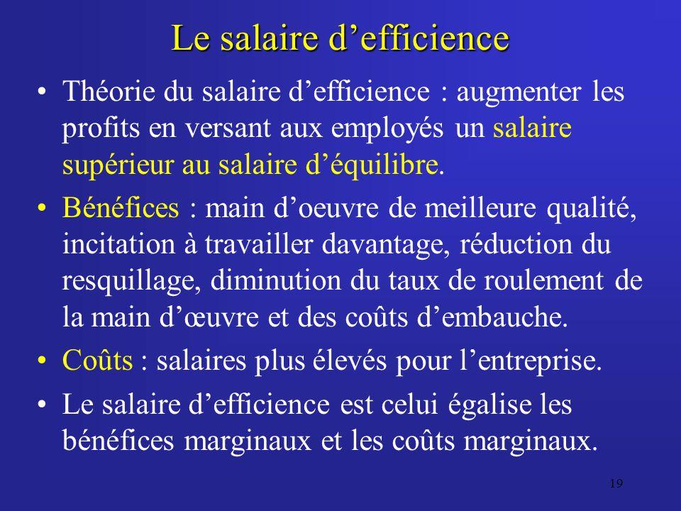 Le salaire d'efficience