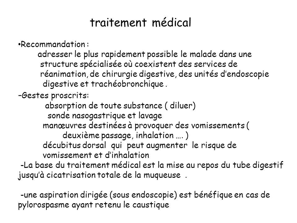 -Gestes proscrits: traitement médical Recommandation :