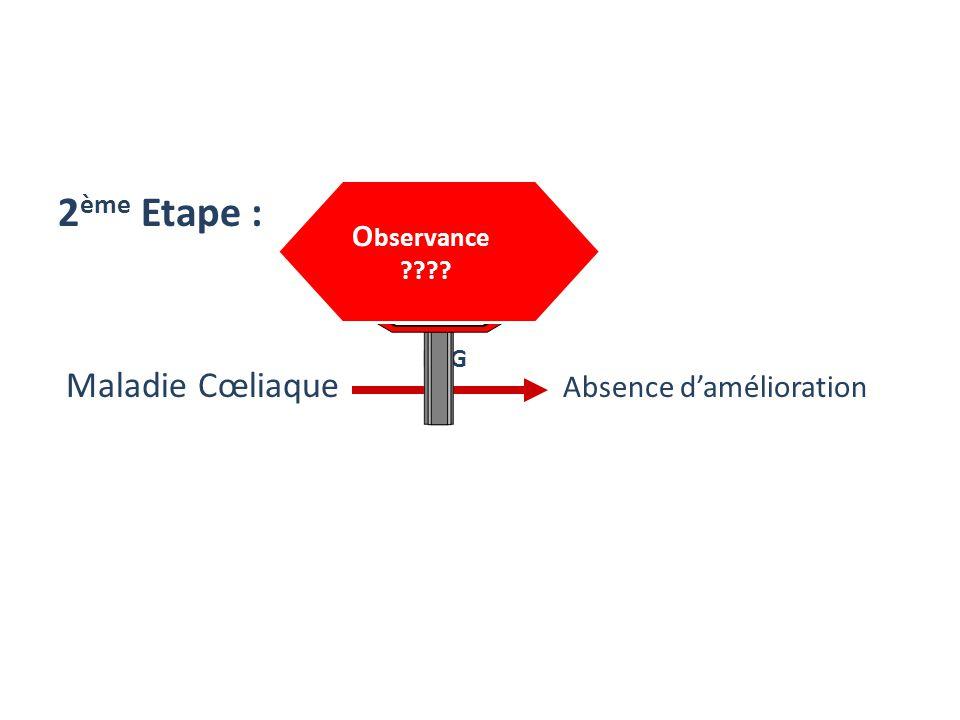 2ème Etape : Maladie Cœliaque Absence d'amélioration Observance