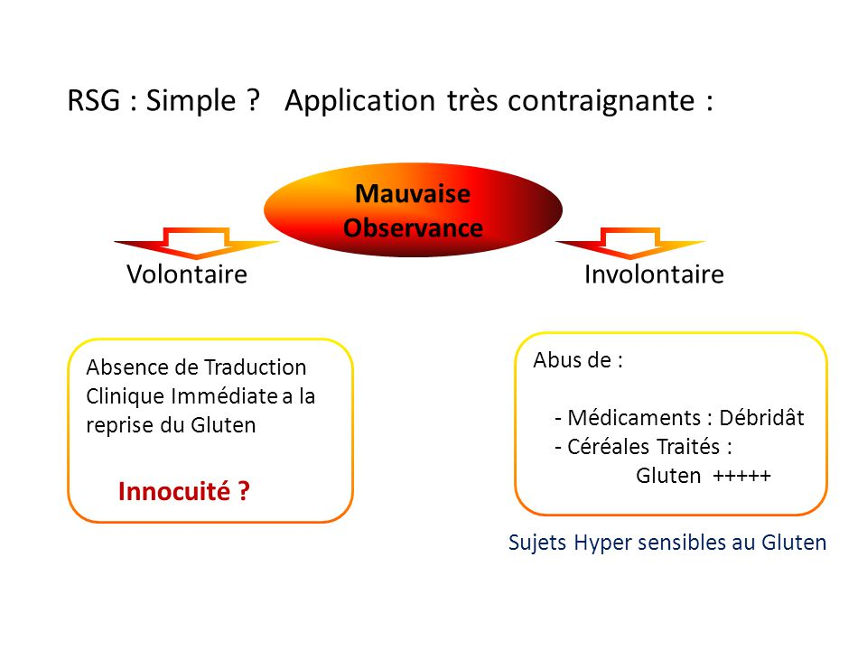 RSG : Simple Application très contraignante :