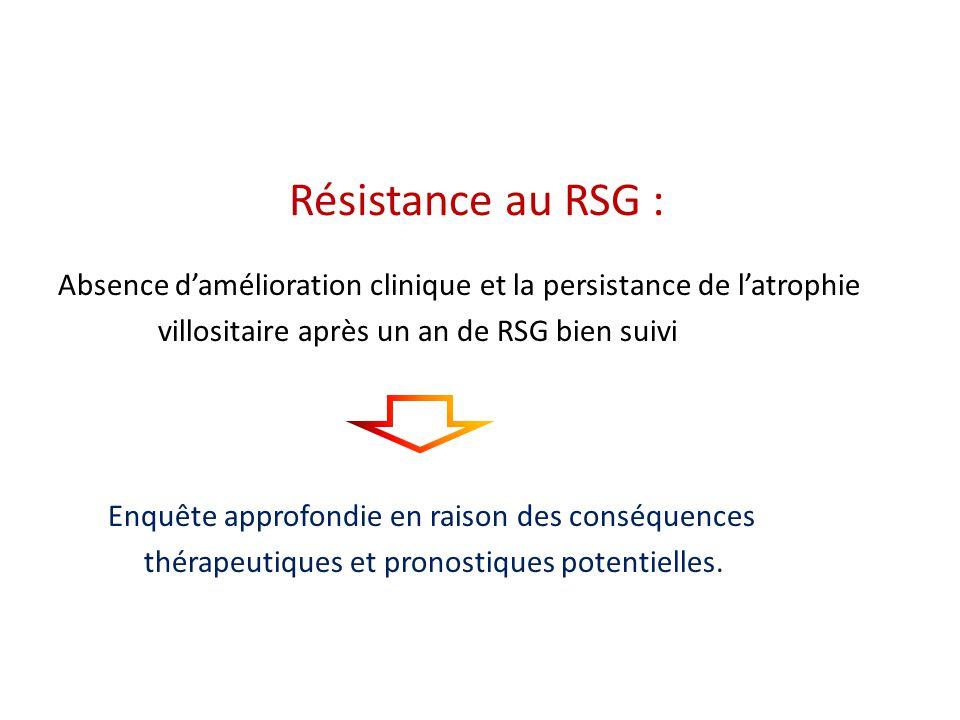Résistance au RSG :