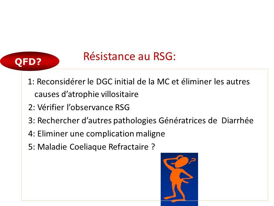 Résistance au RSG: QFD 1: Reconsidérer le DGC initial de la MC et éliminer les autres causes d'atrophie villositaire.