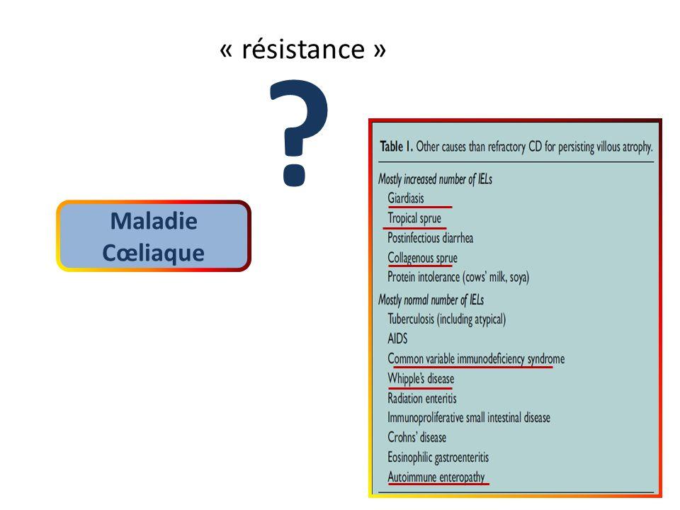 « résistance » Maladie Cœliaque