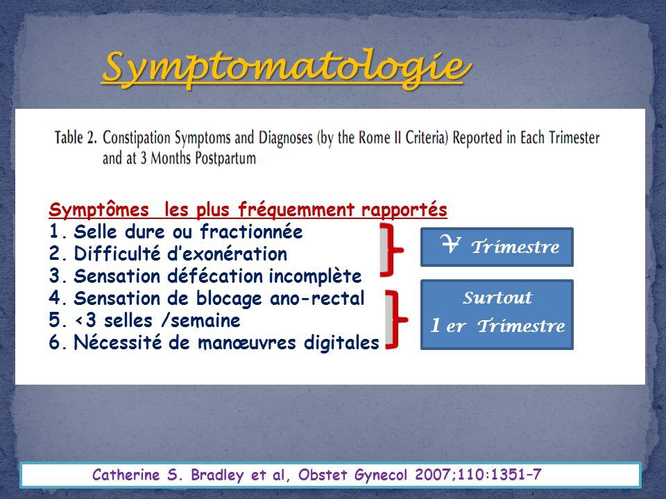 Symptomatologie 1 er Trimestre