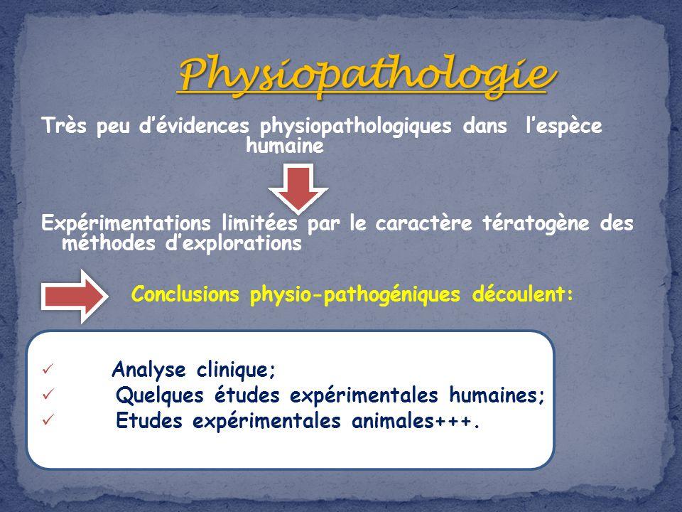 Physiopathologie Très peu d'évidences physiopathologiques dans l'espèce humaine.