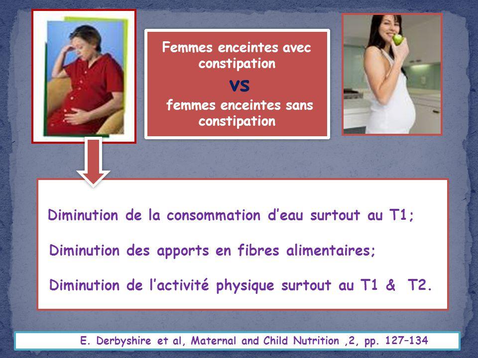 Femmes enceintes avec constipation femmes enceintes sans constipation