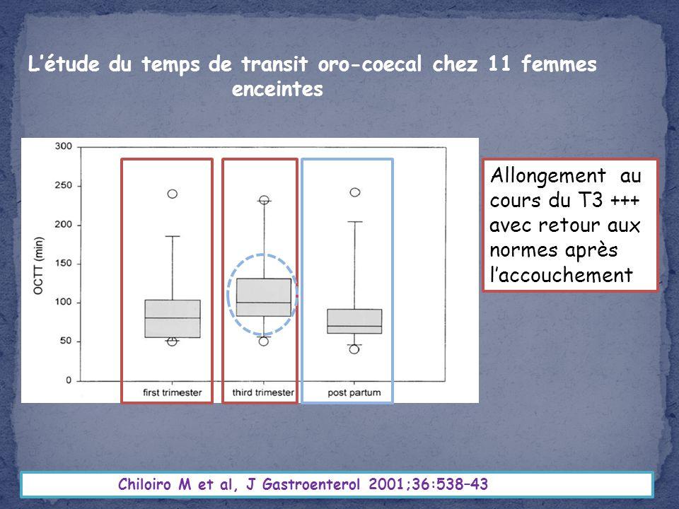 L'étude du temps de transit oro-coecal chez 11 femmes enceintes