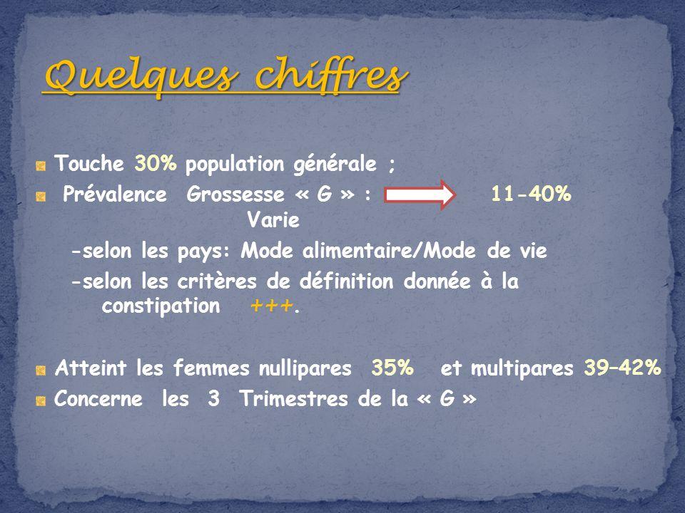 Quelques chiffres Touche 30% population générale ;