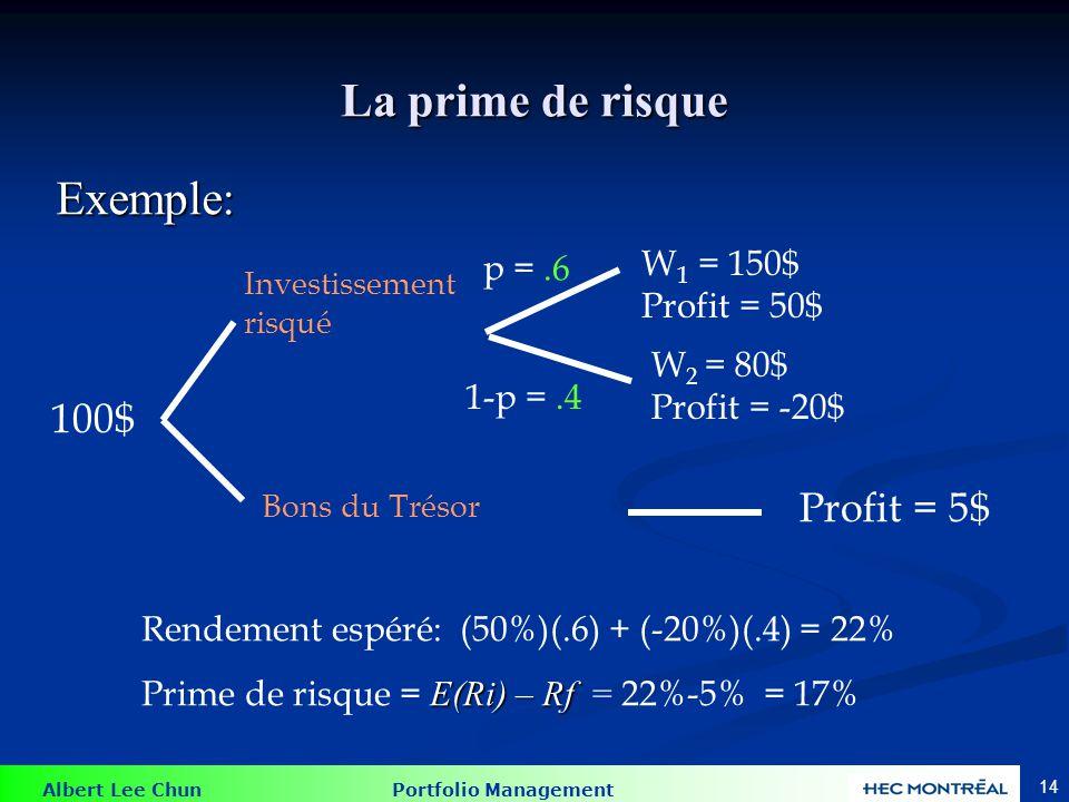 Mesure des préférences de l'investisseur