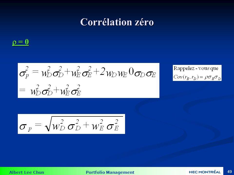  Corrélation positive E(R) f E g