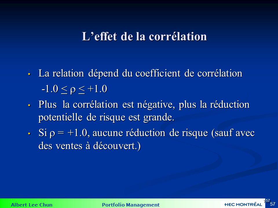 Exemple 1: PVM A B rA,B E(r) 10% 14% 0.2 s 15% 20%