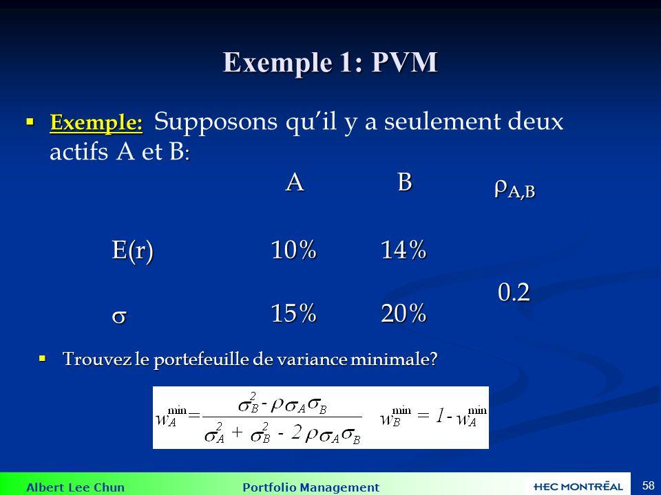 Exemple 1: PVM