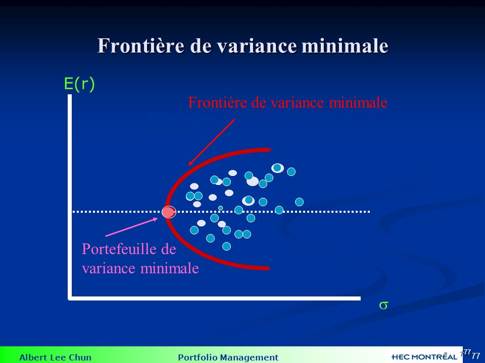 Frontière efficiente s E(r) Frontière efficiente Efficient frontier